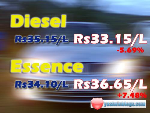 petrol-feb-09