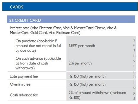 overlimit credit details