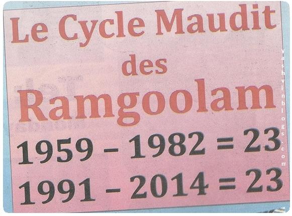cycle23