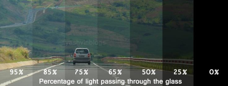 percentage tint