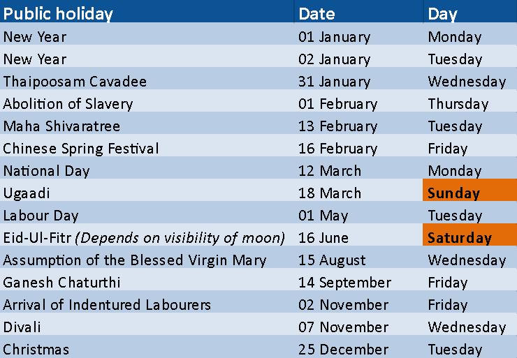 Public Holidays 2018 For Mauritius Yashvinblogs General notice no 920 of 2020 republic of mauritius. public holidays 2018 for mauritius